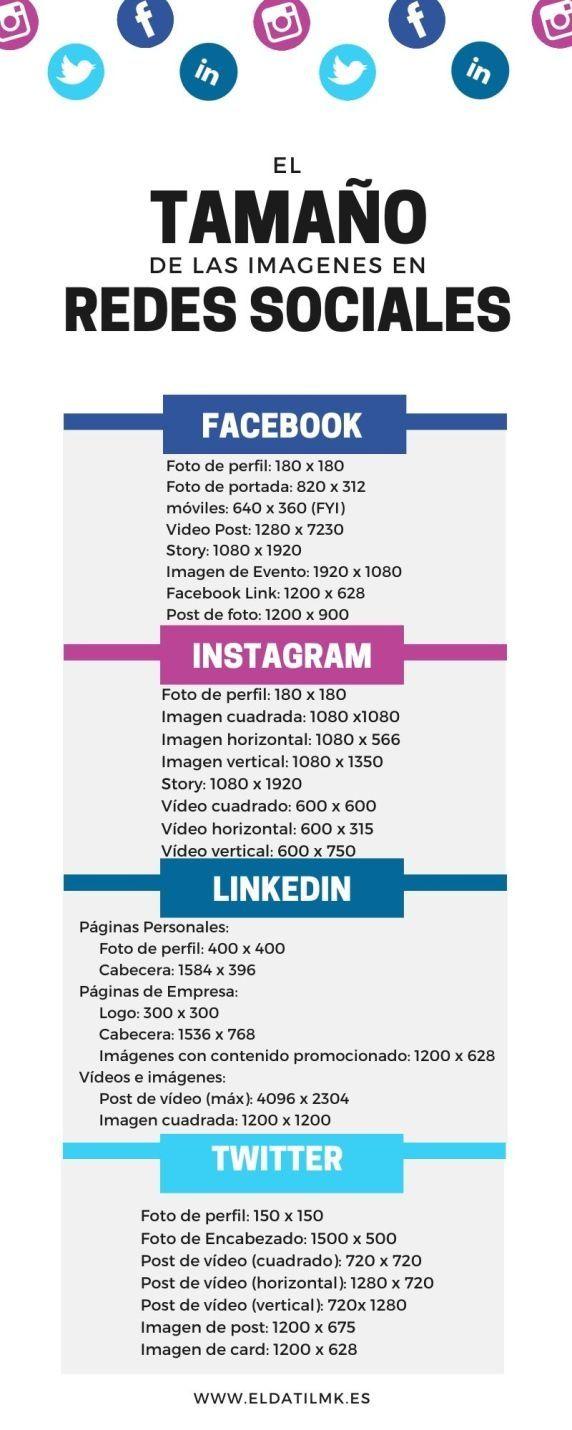 Tamaño de las imágenes para Redes Sociales en 2020 1